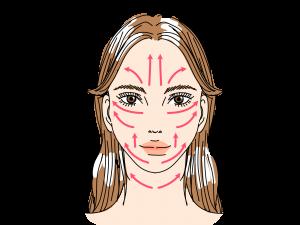 顔のリンパマッサージ
